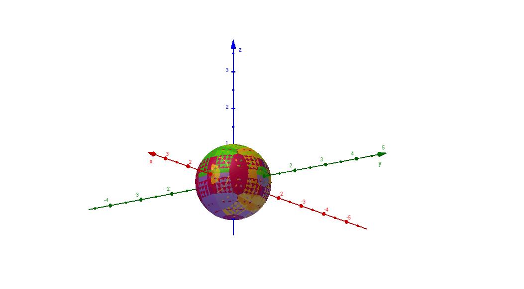 sfera semisfera disco