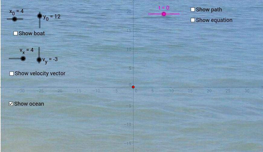 Vectors in the Ocean
