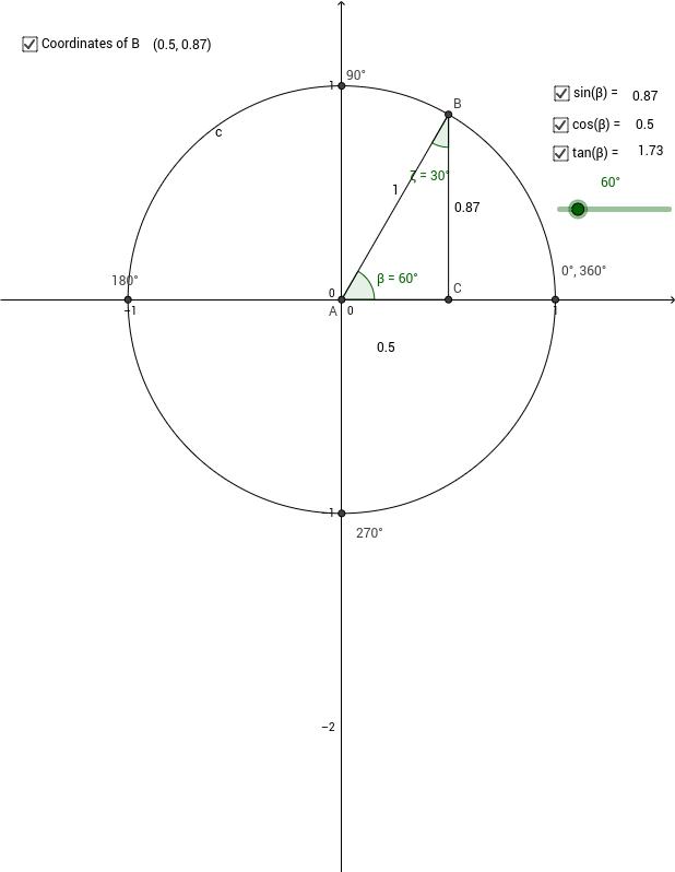 Circunferencia goniométrica adaptado para incrustar