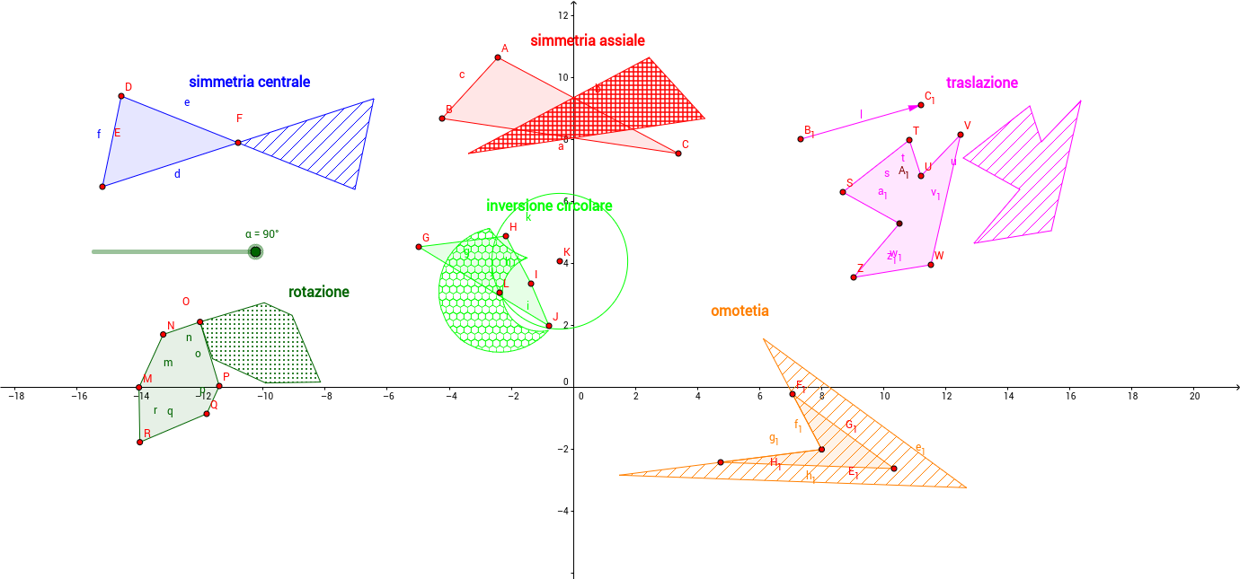 omotetia simm.assiale-centrale traslazione inv.circ.  rotazi