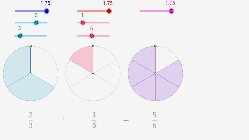 fraction αddition