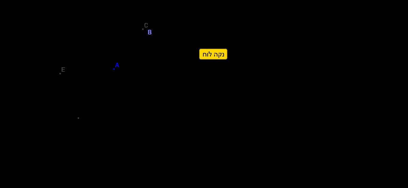 parabola locus