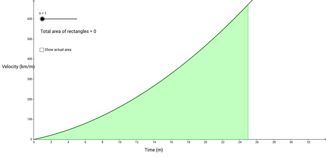 Riemann Sum