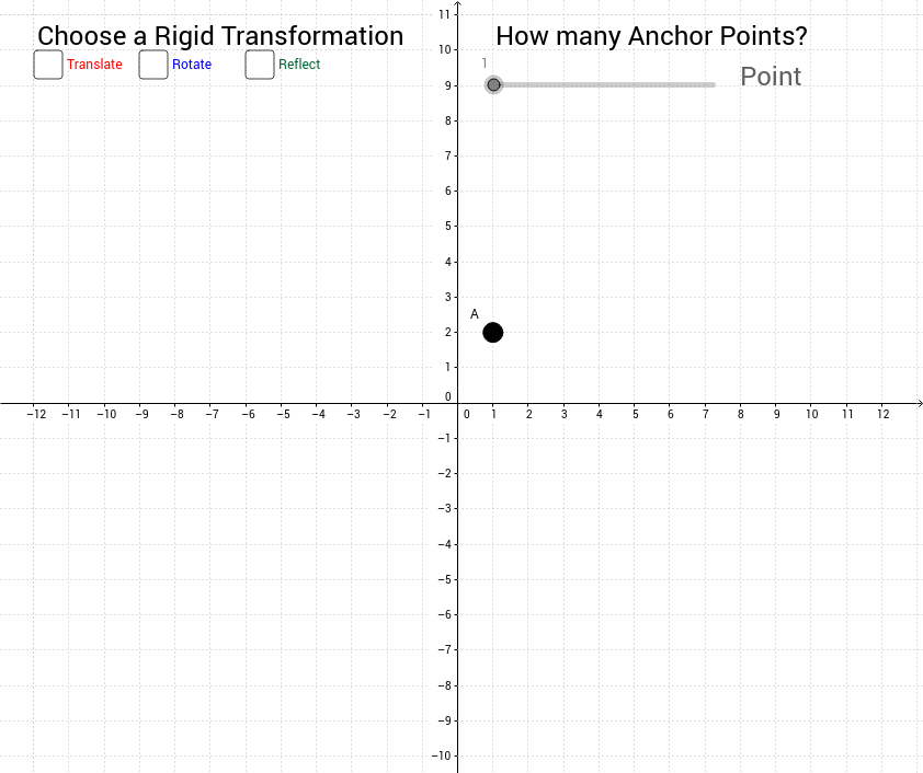 Rigid Congruence with Transformations Introduction