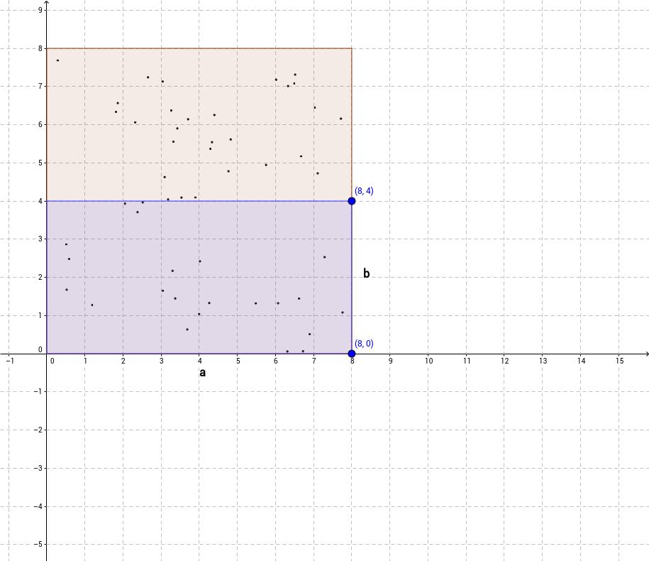 Pi-Bestimmung nach der Monte-Carlo-Methode