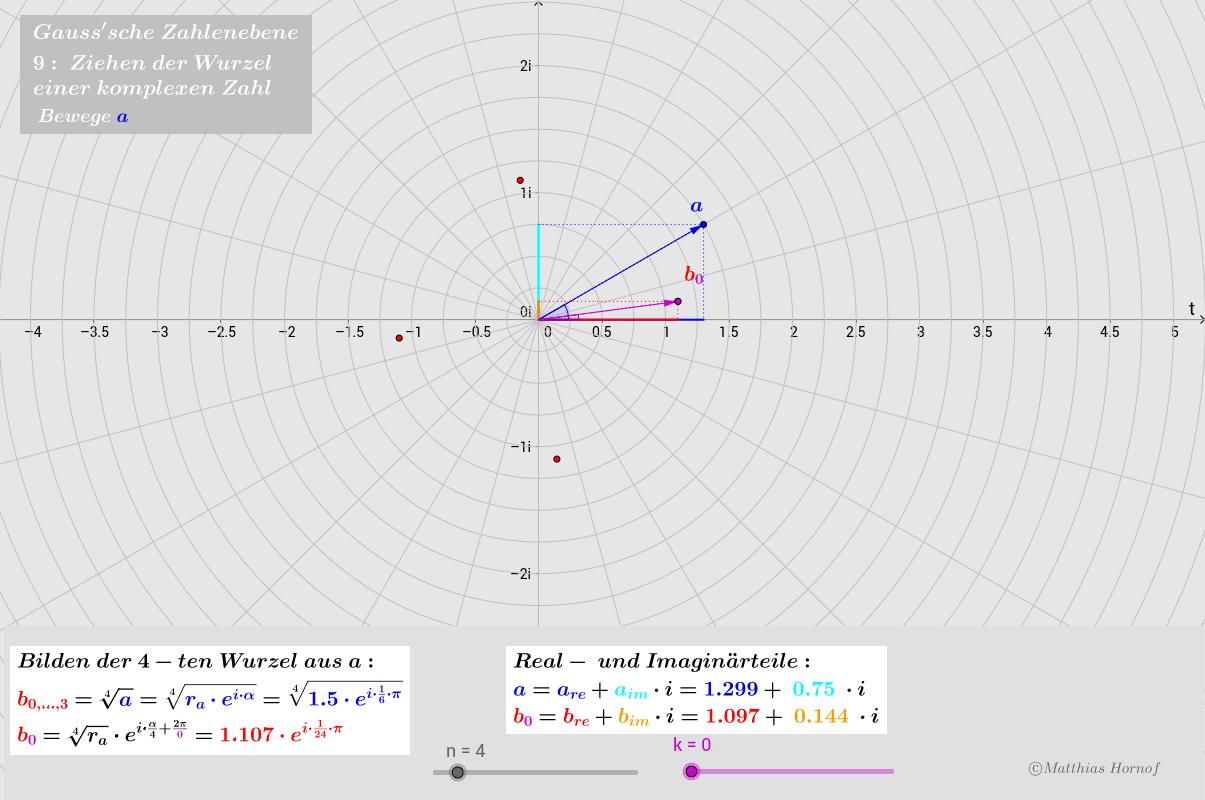 Gauss'sche Zahlenebene 9