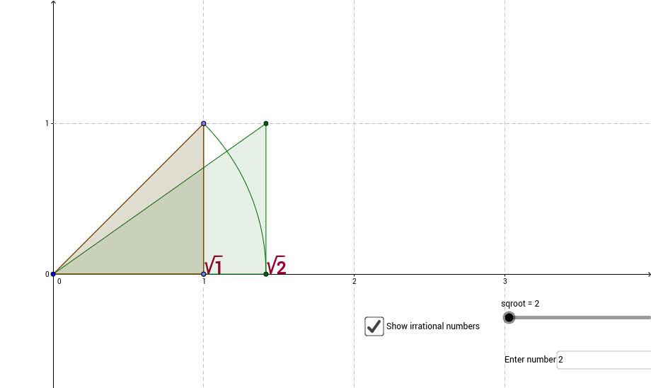 visualising Rational and Irrational numbers on Number line GeoGebra – Rational or Irrational Worksheet