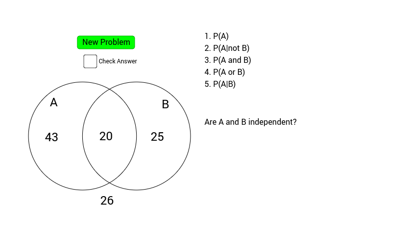 Copy of Conditional Probabilities and Independence