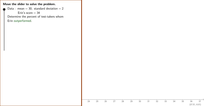 CCGPS AA 1.2.1 Example 4