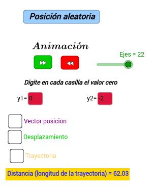 Desplazamiento 2d