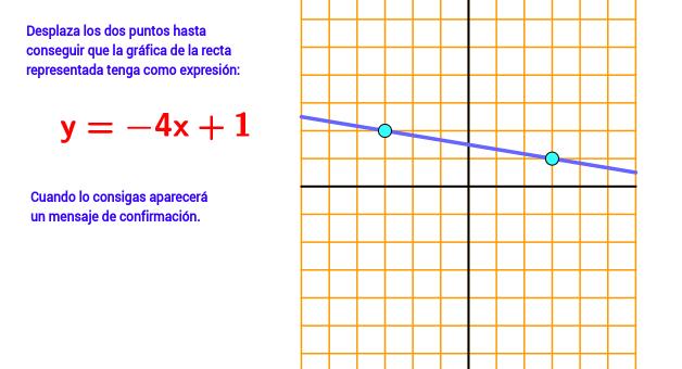 Función lineal. De la expresión analítica a la gráfica.