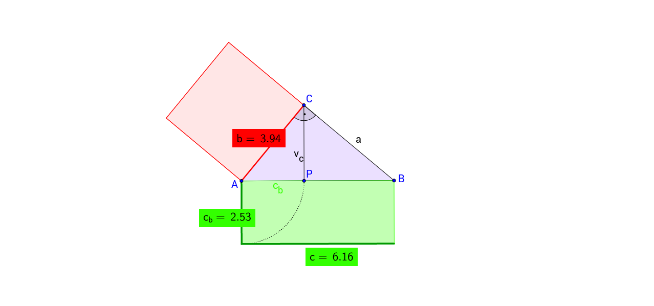 Euklidova veta o odvesne b