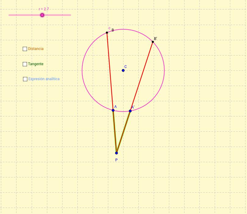Potencia de una circunferencia