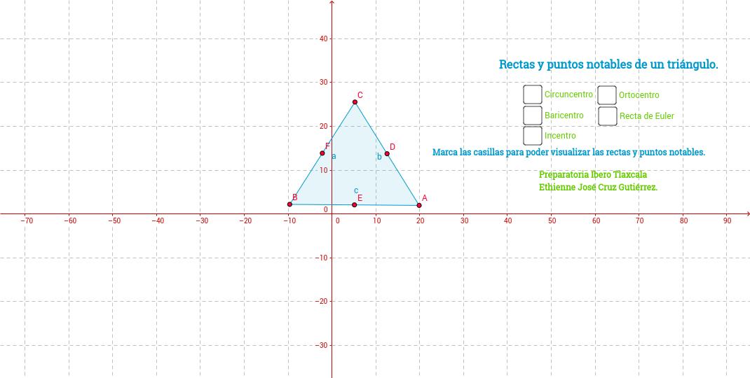 Proyecto de Matemáticas II.