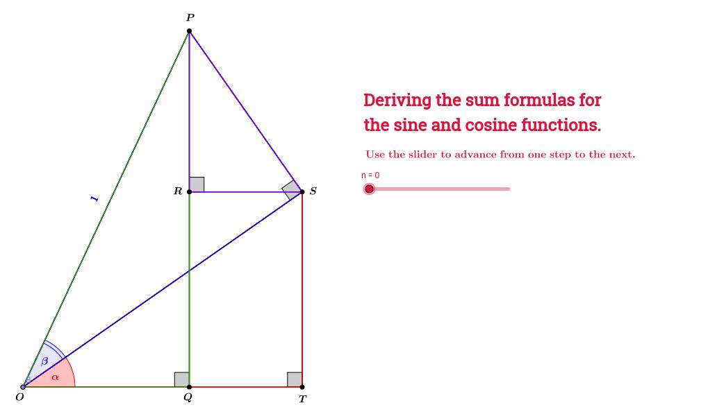 Derivation of Sum Formulas for SIne and Cosine