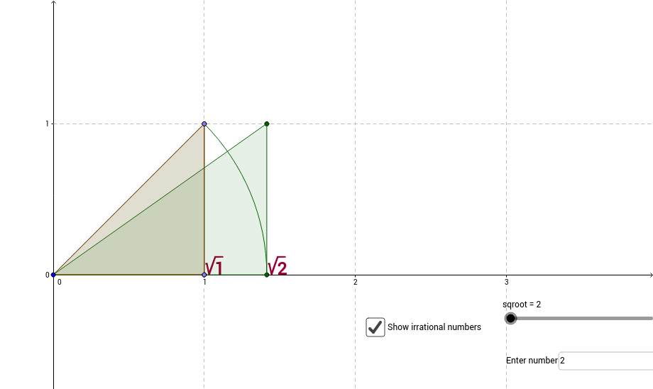 visualising Rational and Irrational numbers on Number line GeoGebra – Rational Irrational Numbers Worksheet