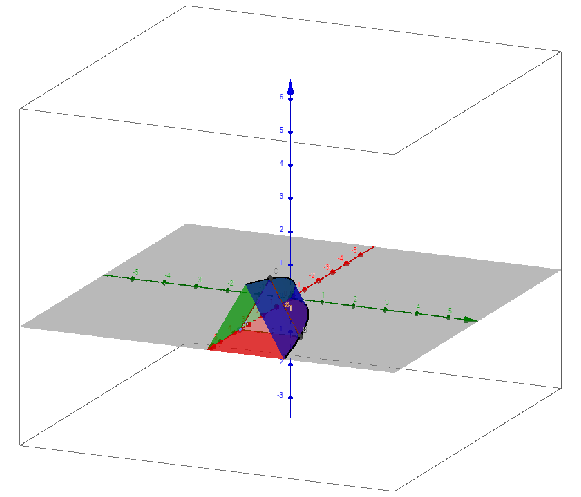 Equilateral triangle cross section
