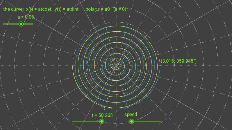 archimedes' spiral