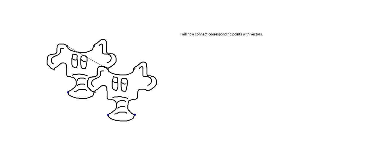 Elephant Tesselation Part 6