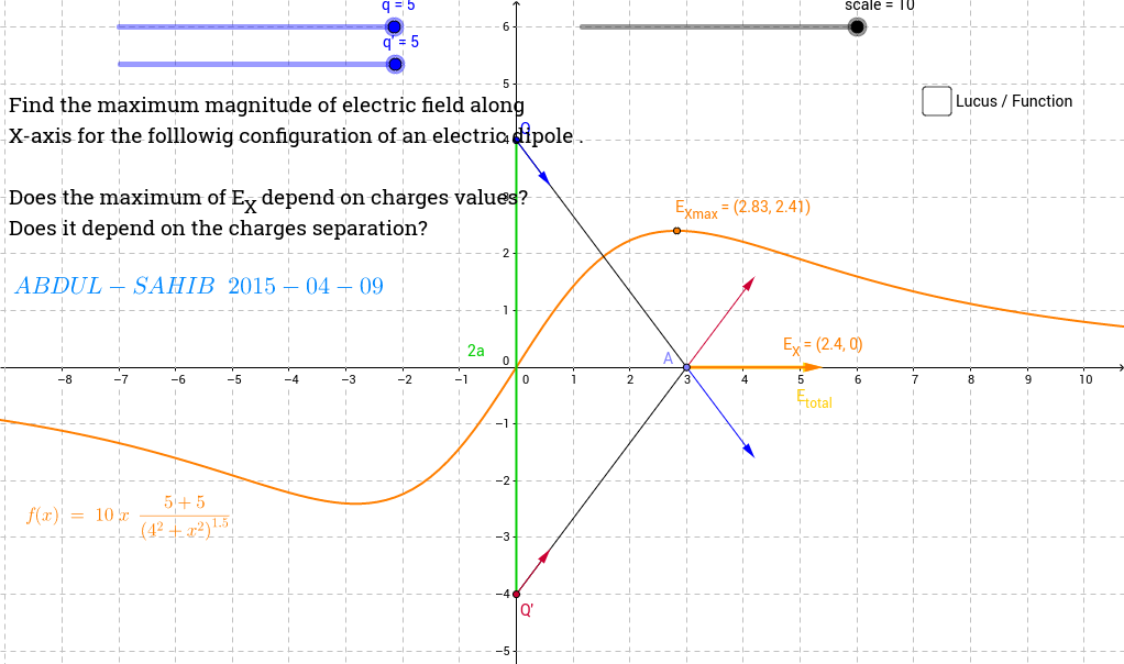 Dipole Electric Field along X axis