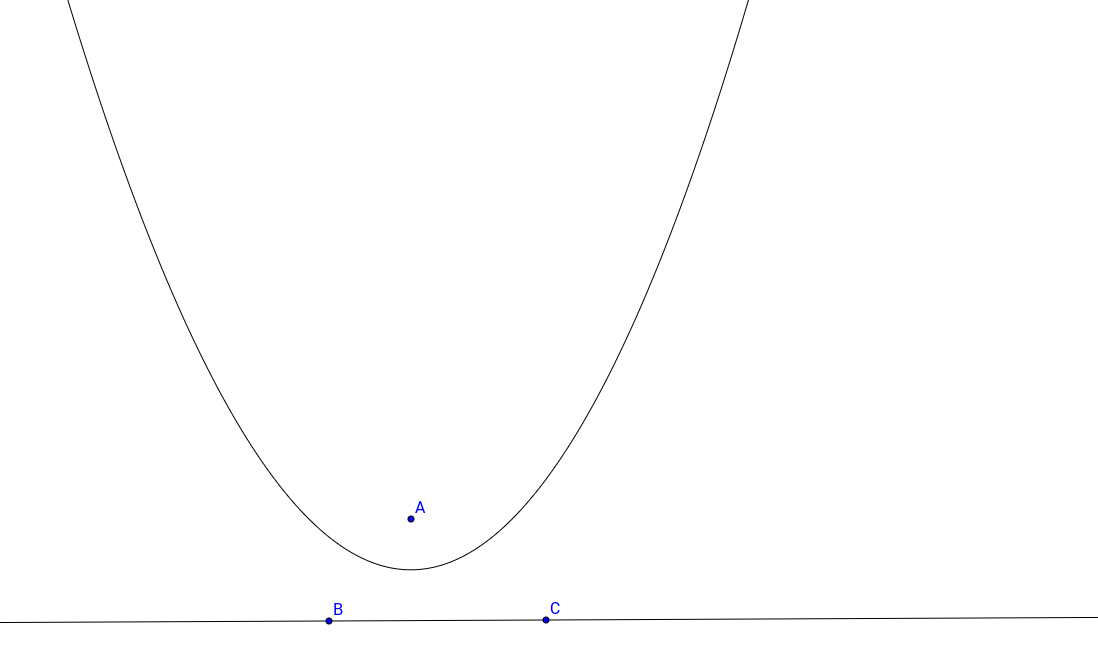 Changing the shape of a parabola