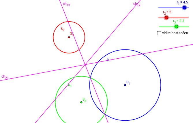 Potenční střed tří kružnic