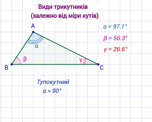 Види трикутників (гострокутний, прямокутний,тупокутний)