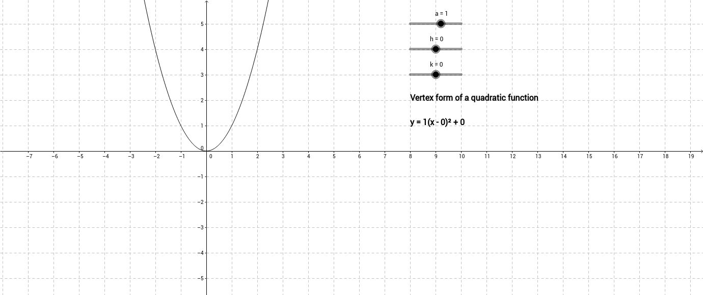 Investigation of the vertex form of a quadratic function GeoGebra – Graphing Quadratic Functions in Vertex Form Worksheet