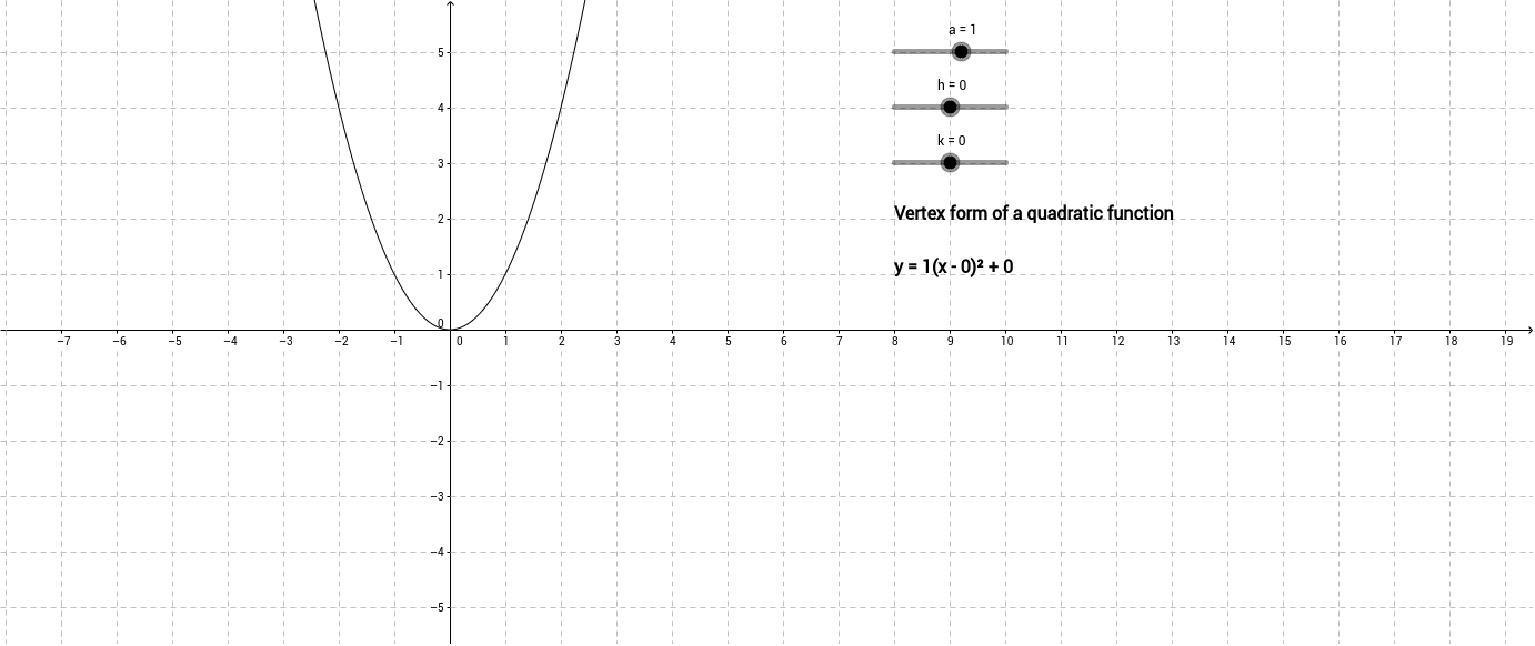 Investigation of the vertex form of a quadratic function GeoGebra – Quadratic Functions Worksheet