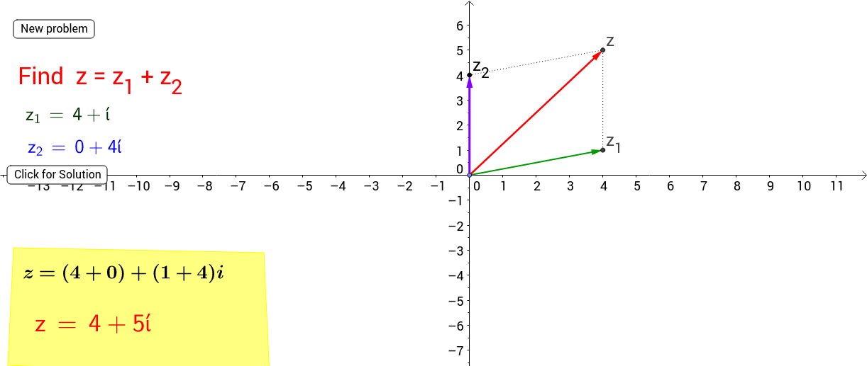 Sum of two complex numbers