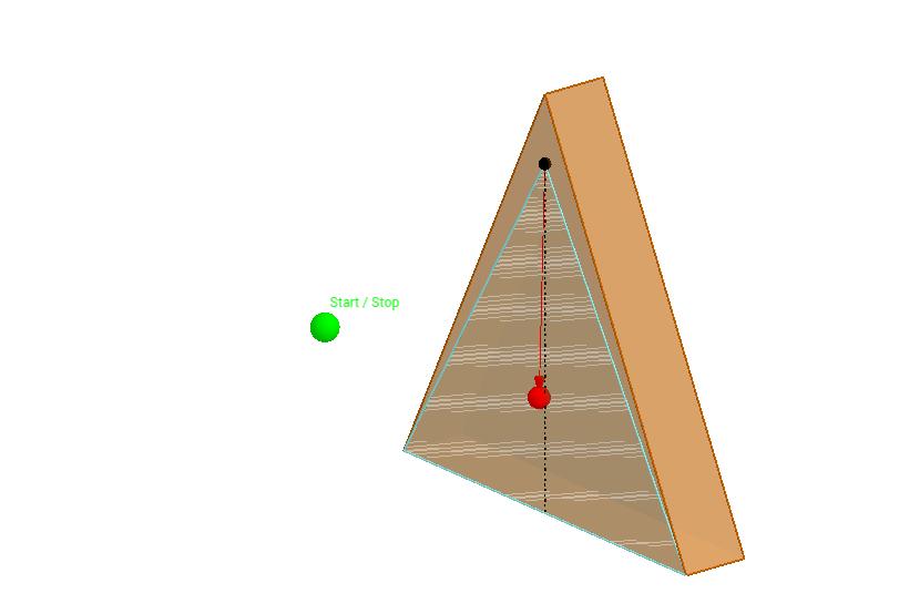 The pendulum, the length, the period...