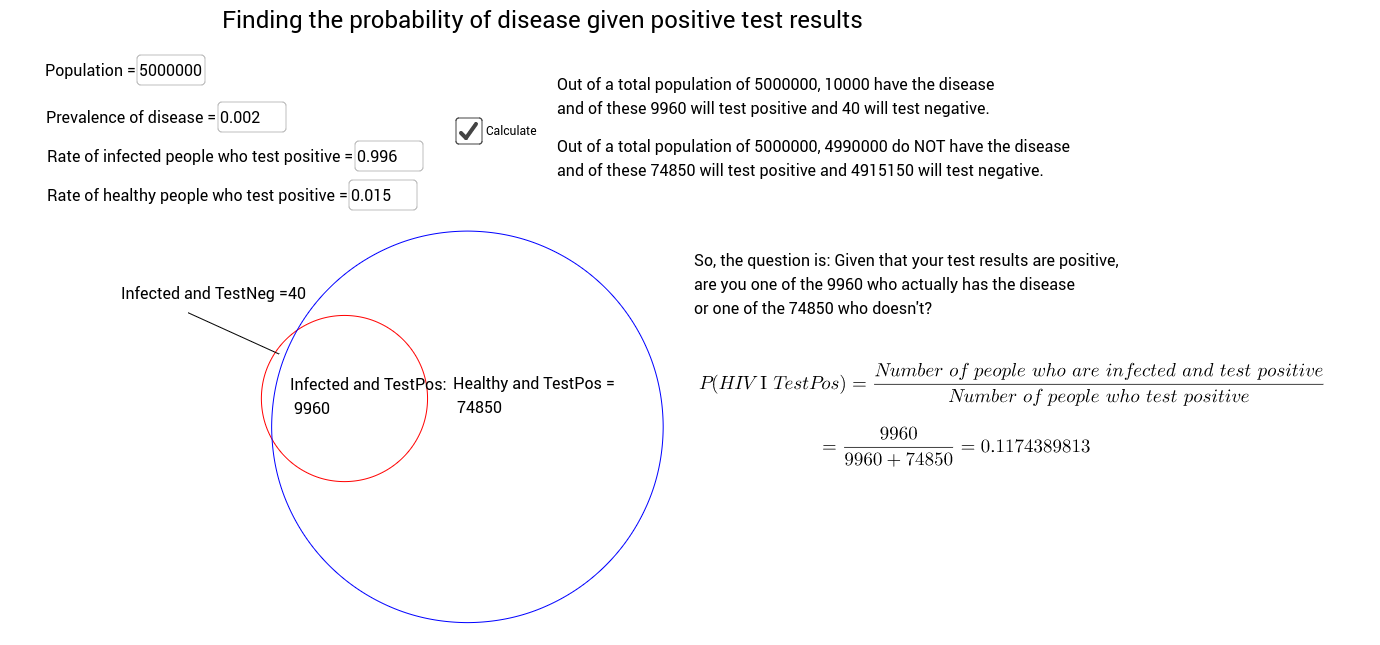 Conditional probability: Medical tests and risk of disease