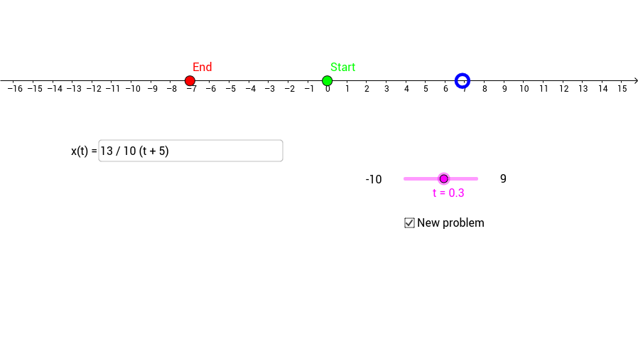 Parametric Path on a Number Line