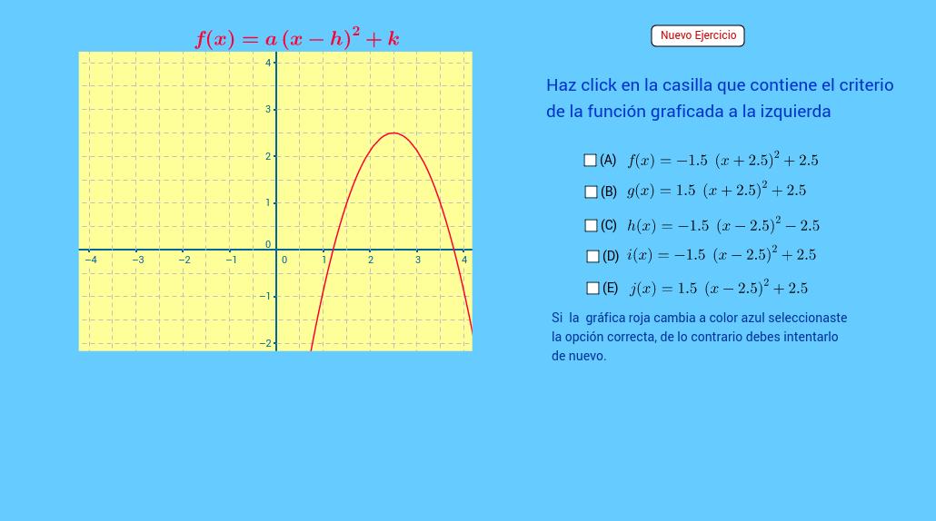Traslaciones en la función cuadrática 2.