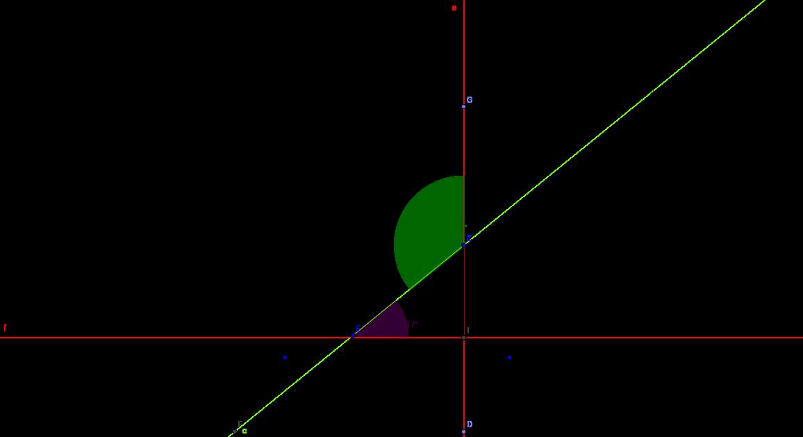 Variació d'angles en un tacó