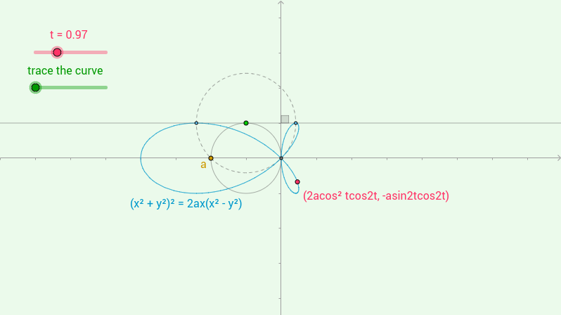 torpedo curve