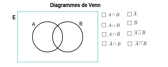 Diagramme de venn geogebra ccuart Image collections