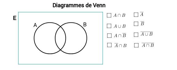 Diagramme de venn geogebra diagramme de venn ccuart Images