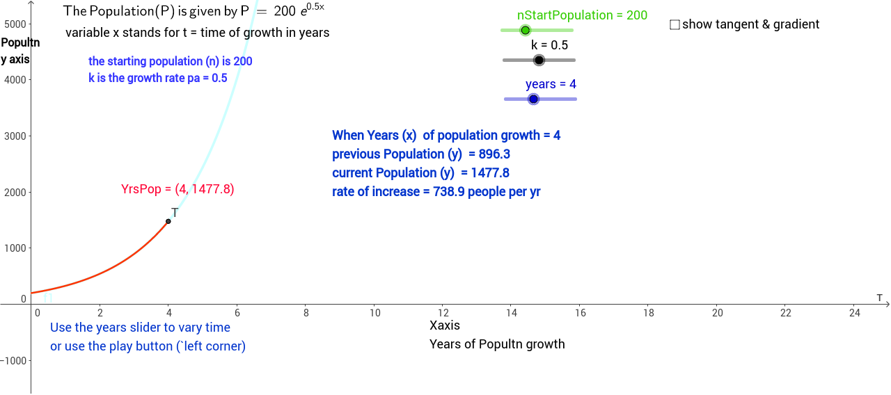 Exponential growth of population GeoGebra – Human Population Growth Worksheet