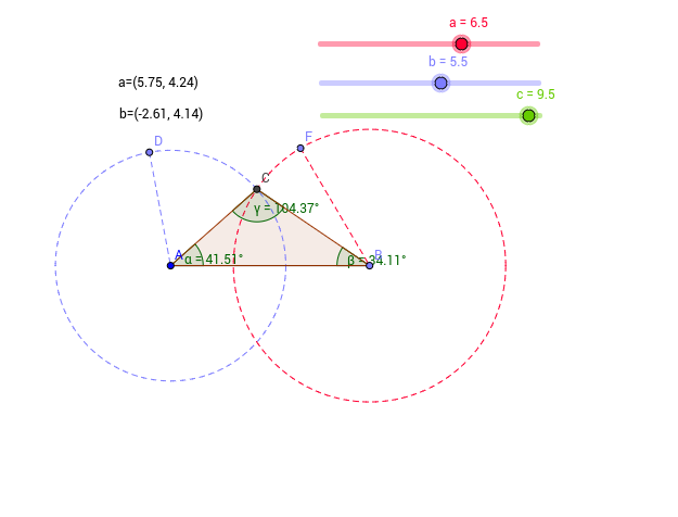 Visualizing Triangle Inequalities