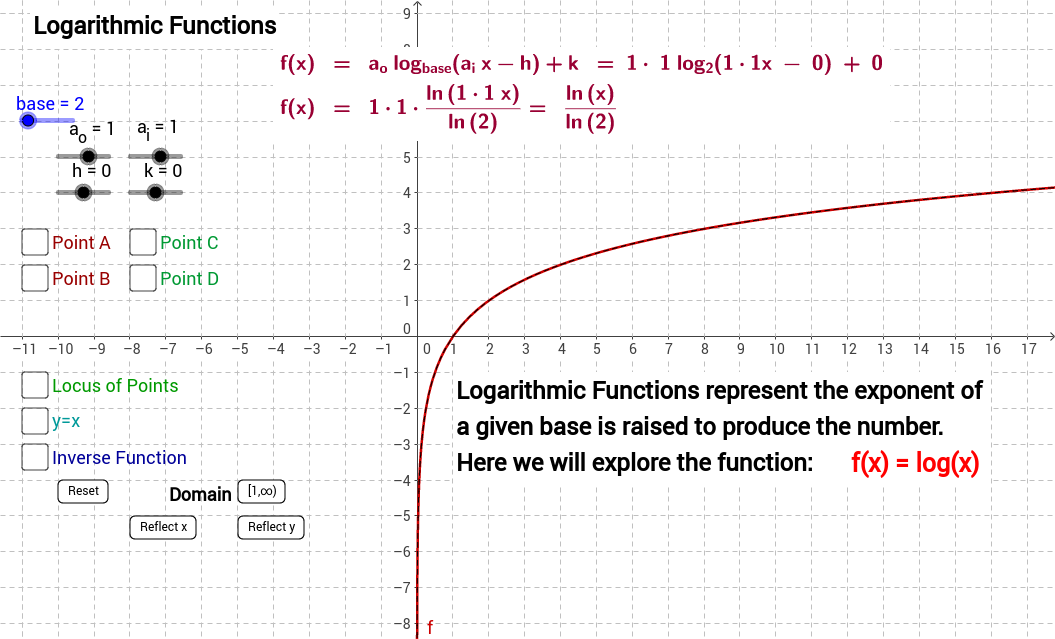 Logarithmic Functions and Inverse