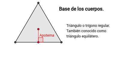 Exploración inicial de prismas y pirámides.