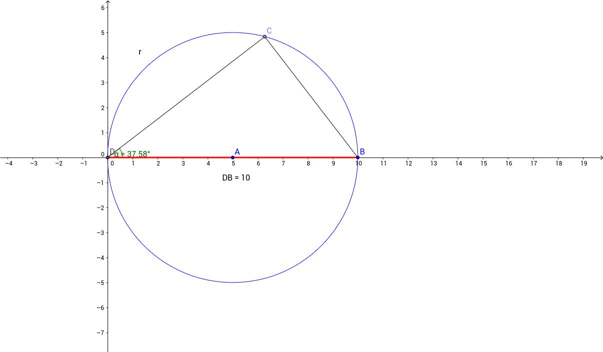 r=10cos(theta)