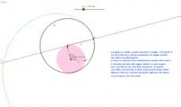 Giravolte e perpendicolari: srotolare un rocchetto di filo
