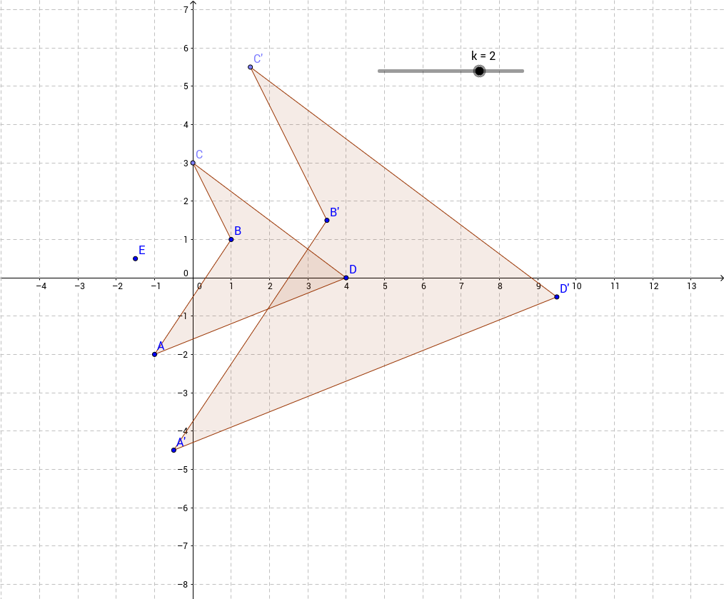 ACTIVITY 23 DILATION WITH GEOGEBRA GeoGebra – Dilation Worksheet