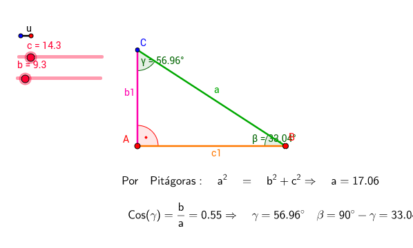 Del Ángulo a la Trigonometría