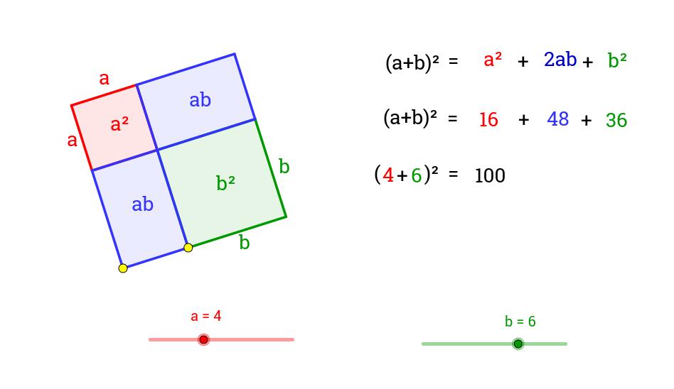 Erste Binomische Formel