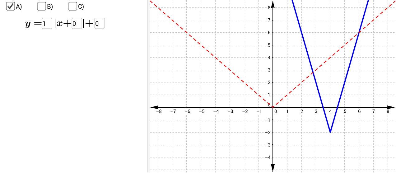 Find the values of a, h, and k to match the red function with the blue function.