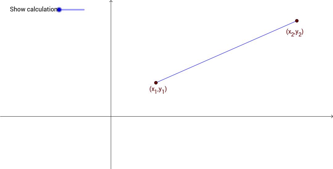 The Gradient Formula