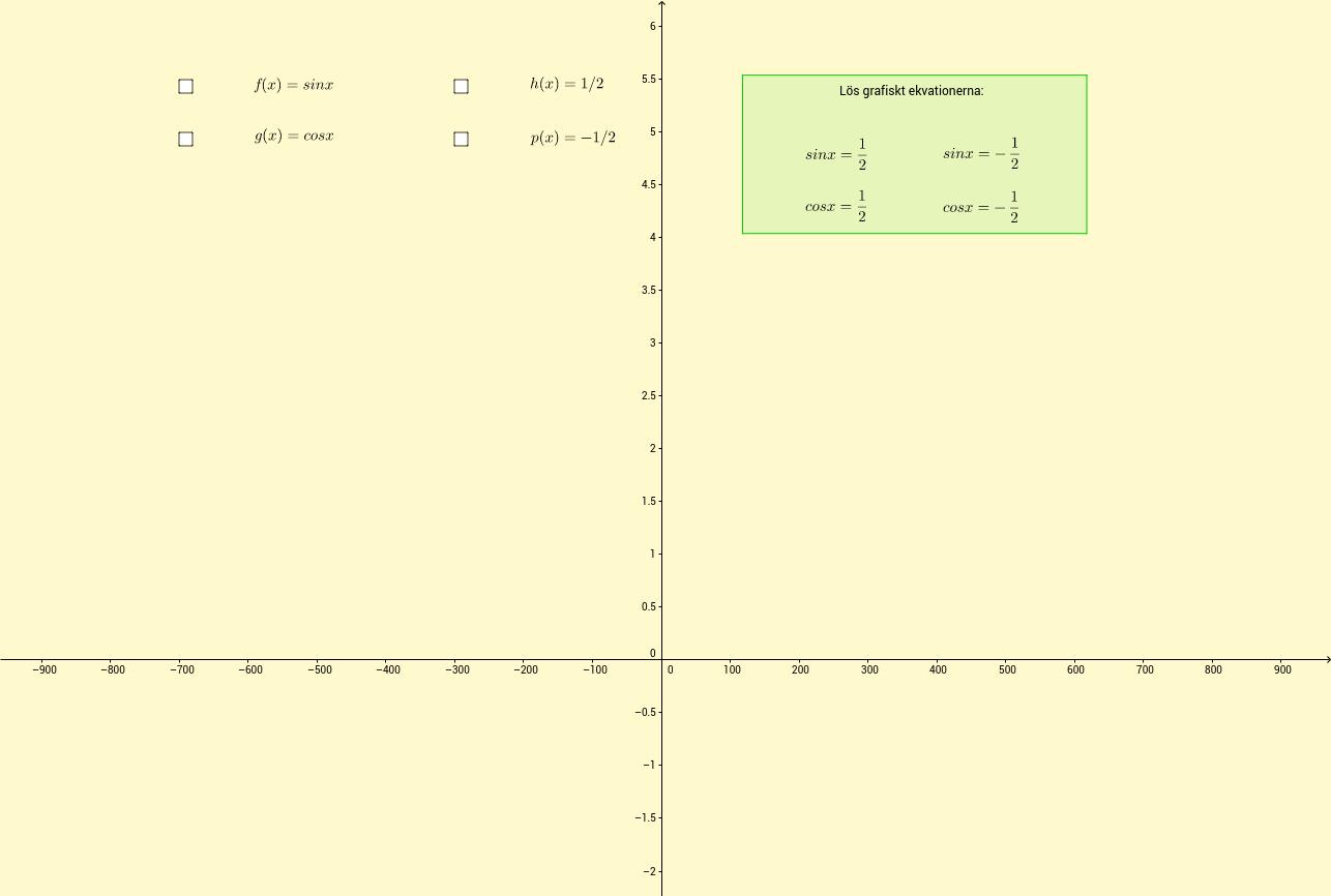 Enkla trigonometriska ekvationer.